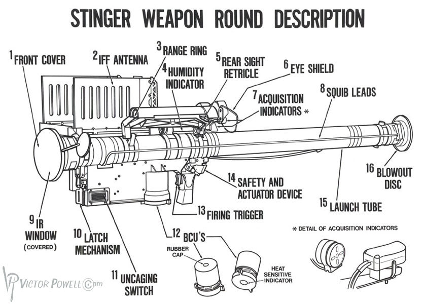 Stinger Weapon Round